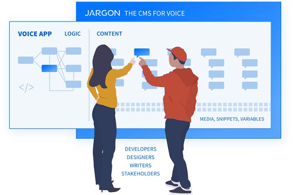 El mundo sin contacto nuevas oportunidades comerciales de voz después